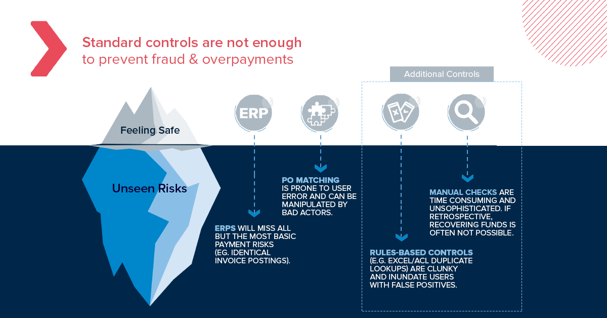 Your ERP systems and internal controls are not enough to protect your bottom line